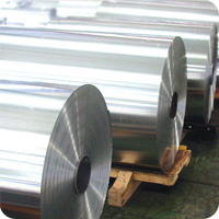 Aluminium suppliers