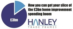 How you can get a slice of the �3bn home improvement spending boom in 2015